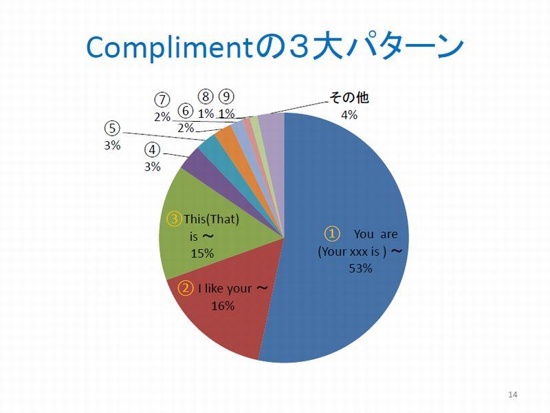 %e8%b3%87%e6%96%993compliment%e3%81%ae%ef%bc%93%e5%a4%a7%e3%83%8f%e3%82%9a%e3%82%bf%e3%83%bc%e3%83%b3